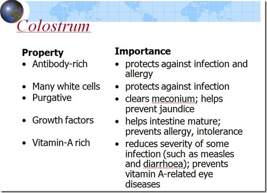 Benefits of Colostrum the first breast milk_thumb[3].jpg